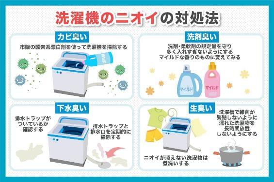 洗濯機のニオイを取る方法