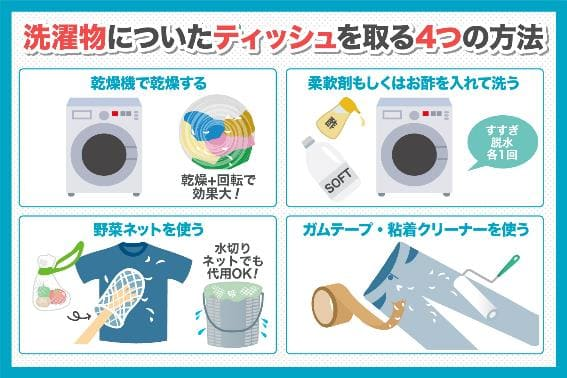 洗濯物についたティッシュを取る方法
