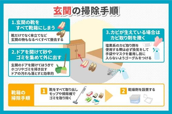 玄関の掃除手順