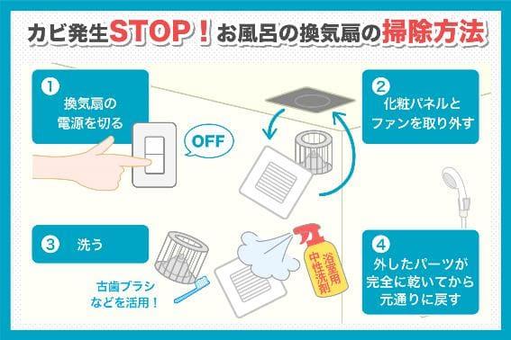 カビ発生STOP!お風呂の換気扇の掃除方法