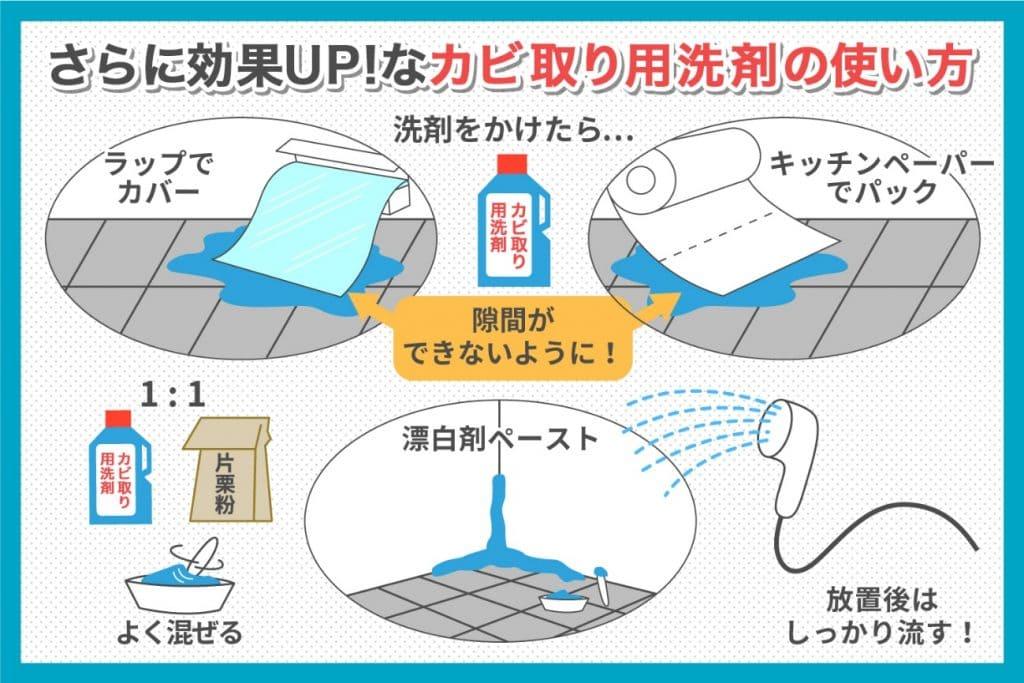 さらに効果UP!なカビ取り用洗剤の使い方