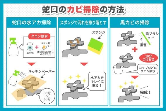 蛇口のカビ掃除方法