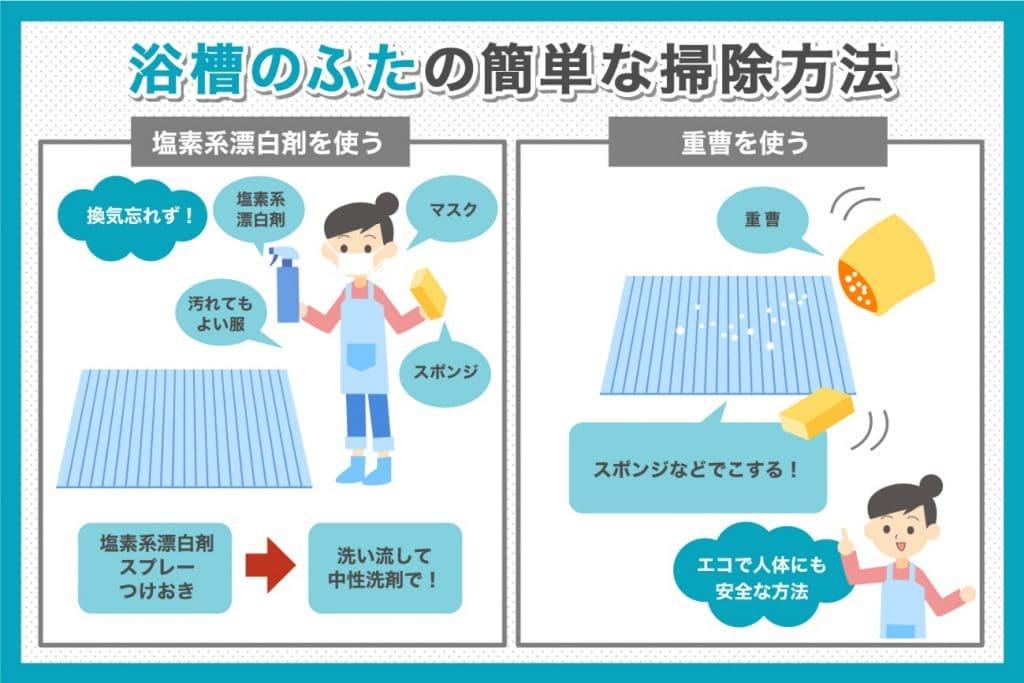 浴槽のふたの簡単な掃除方法