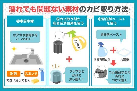 濡れても問題ない素材のカビ取り方法